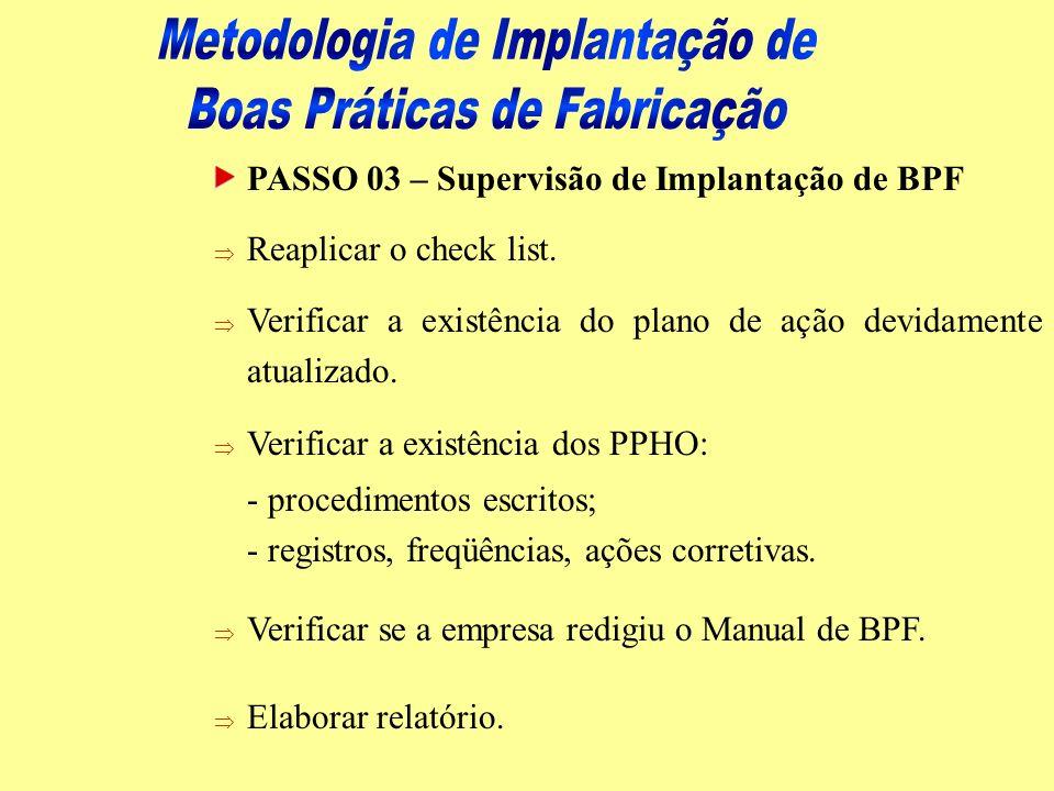 PASSO 03 – Supervisão de Implantação de BPF Þ Reaplicar o check list. Þ Verificar a existência do plano de ação devidamente atualizado. Þ Verificar a