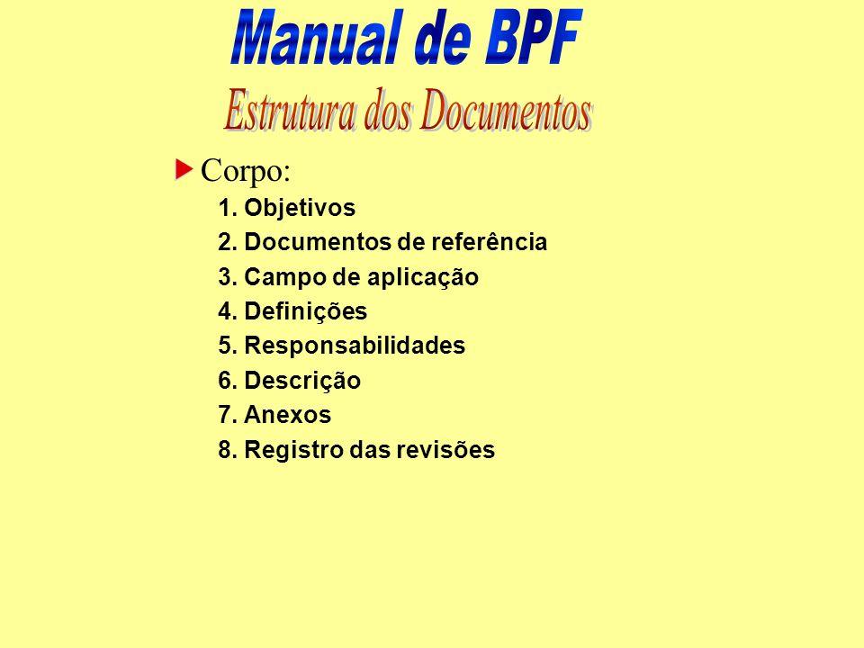 Corpo: 1. Objetivos 2. Documentos de referência 3. Campo de aplicação 4. Definições 5. Responsabilidades 6. Descrição 7. Anexos 8. Registro das revisõ