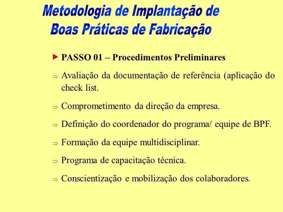 PASSO 01 – Procedimentos Preliminares Þ Avaliação da documentação de referência (aplicação do check list. Þ Comprometimento da direção da empresa. Þ D