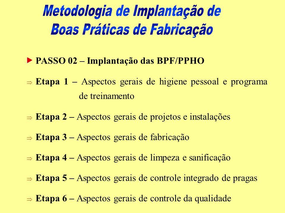 PASSO 02 – Implantação das BPF/PPHO Þ Etapa 1 – Aspectos gerais de higiene pessoal e programa de treinamento Þ Etapa 2 – Aspectos gerais de projetos e