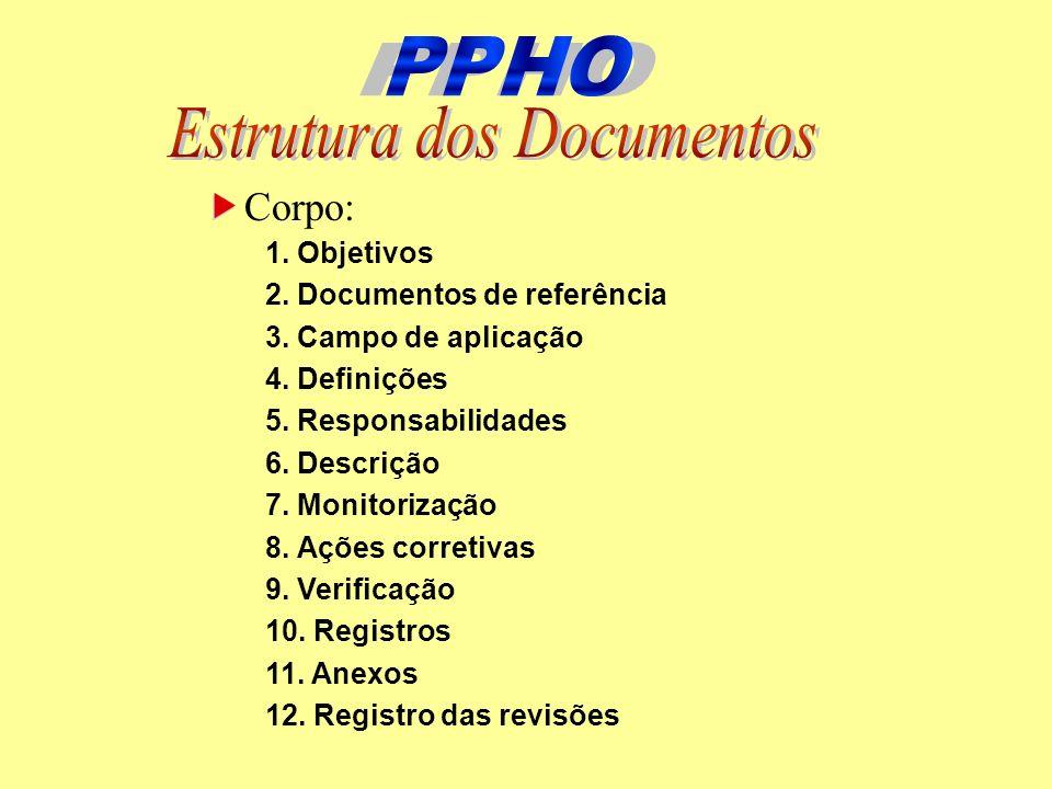 Corpo: 1. Objetivos 2. Documentos de referência 3. Campo de aplicação 4. Definições 5. Responsabilidades 6. Descrição 7. Monitorização 8. Ações corret