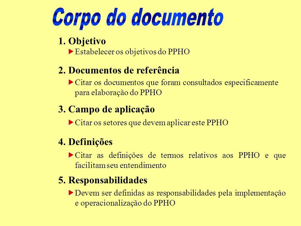 1. Objetivo 2. Documentos de referência 3. Campo de aplicação 4. Definições 5. Responsabilidades Estabelecer os objetivos do PPHO Citar os documentos
