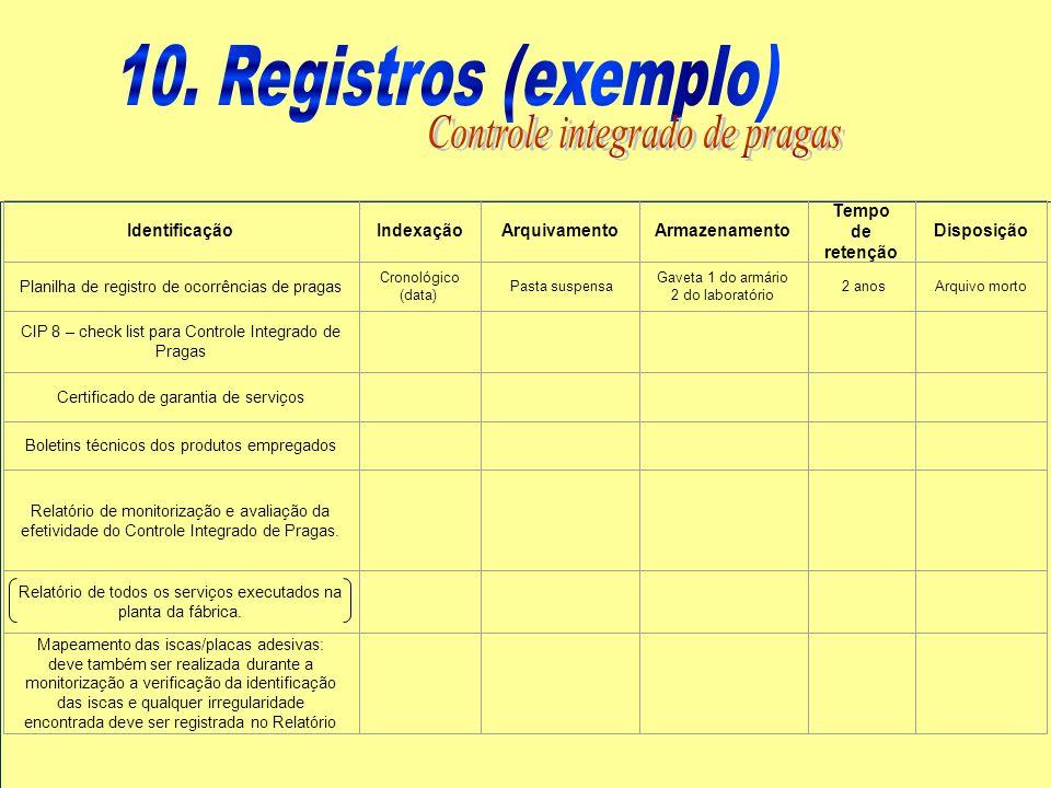 IdentificaçãoIndexaçãoArquivamentoArmazenamento Tempo de retenção Disposição Planilha de registro de ocorrências de pragas Cronológico (data) Pasta su