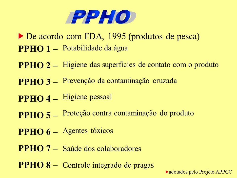 De acordo com FDA, 1995 (produtos de pesca) PPHO 1 – PPHO 2 – PPHO 3 – PPHO 4 – PPHO 5 – PPHO 6 – PPHO 7 – PPHO 8 – Potabilidade da água Higiene das s