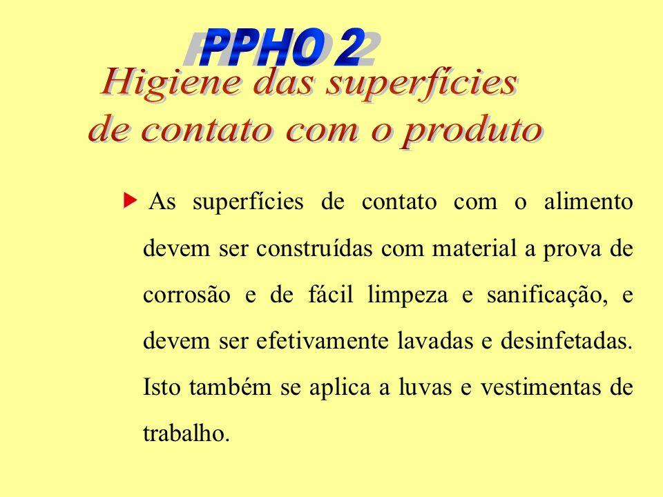 Deve-se prevenir toda contaminação cruzada por objetos, materiais e superfícies, que possam levar contaminação da matéria-prima para o produto final.