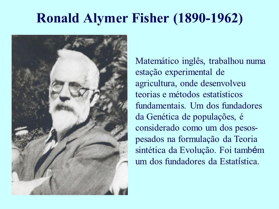 Matemático inglês, trabalhou numa estação experimental de agricultura, onde desenvolveu teorias e métodos estatísticos fundamentais. Um dos fundadores