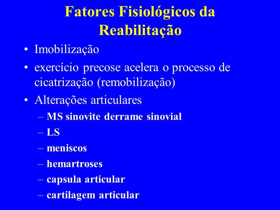 Distensão Muscular II Grau –Ruptura parcial de fibras musculares –Dor agudo no momento da lesão – da força e ADM –Sinais Inflamatórios –Contratura reflexa