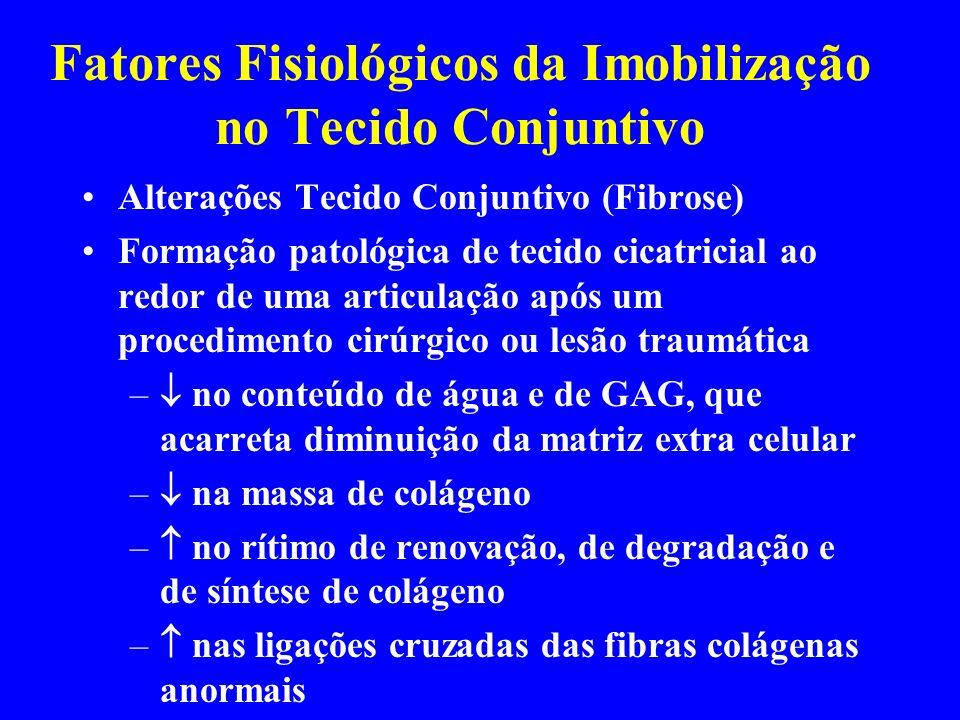 Complicações das Distensões Hematomas Intramuscuares Intermusculares Tumefação, dor, e diminuição de ADM e FM Miossite Ossificante Lesões recidivantes Quadro Crônico