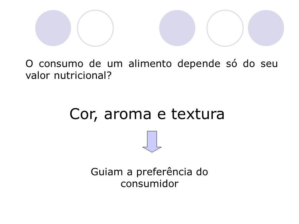 O consumo de um alimento depende só do seu valor nutricional? Cor, aroma e textura Guiam a preferência do consumidor