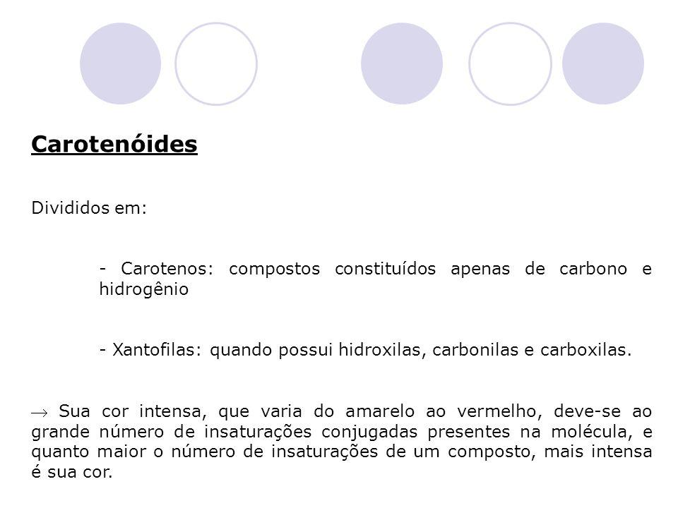 Carotenóides Divididos em: - Carotenos: compostos constituídos apenas de carbono e hidrogênio - Xantofilas: quando possui hidroxilas, carbonilas e car
