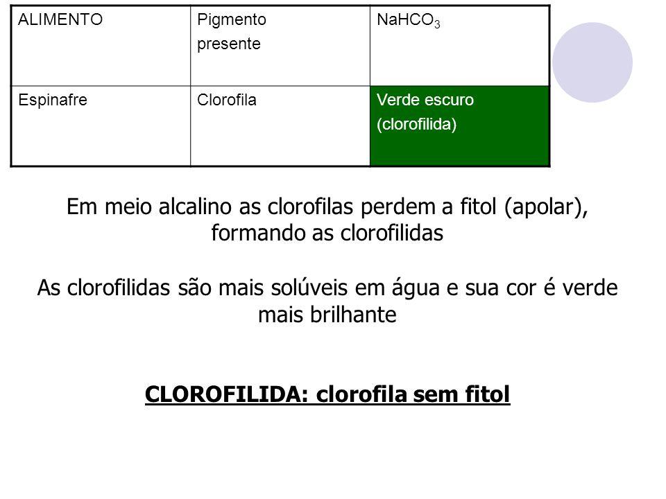 ALIMENTOPigmento presente NaHCO 3 EspinafreClorofilaVerde escuro (clorofilida)) Em meio alcalino as clorofilas perdem a fitol (apolar), formando as cl