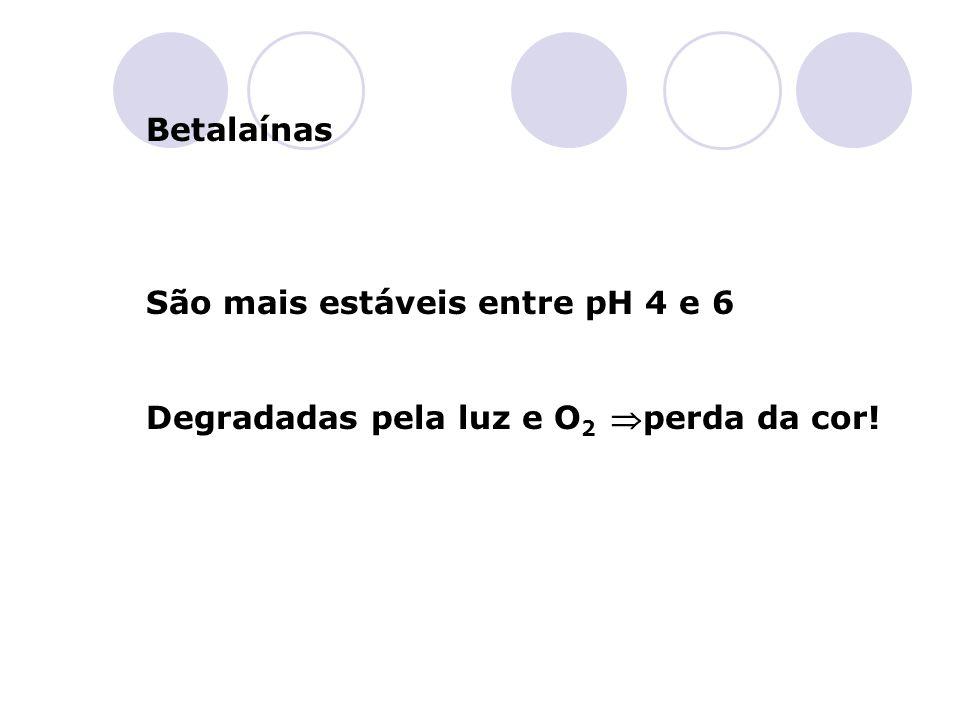 Betalaínas São mais estáveis entre pH 4 e 6 Degradadas pela luz e O 2perda da cor!