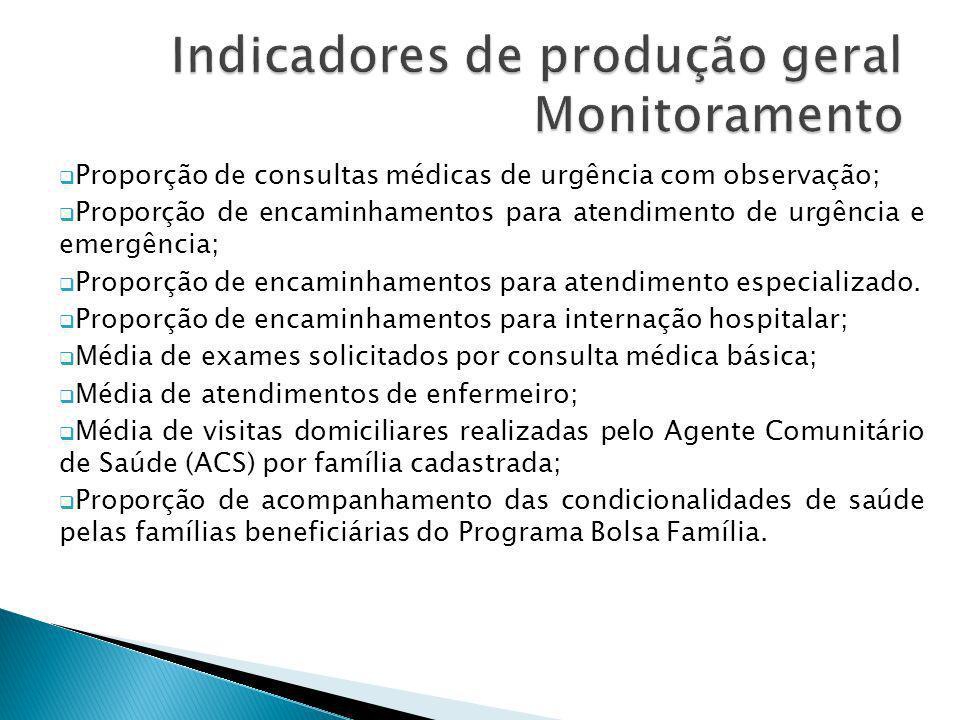 Proporção de consultas médicas de urgência com observação; Proporção de encaminhamentos para atendimento de urgência e emergência; Proporção de encami