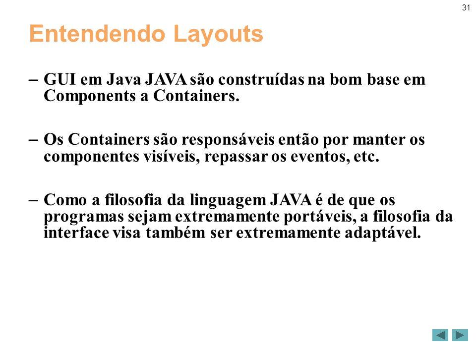 31 Entendendo Layouts – GUI em Java JAVA são construídas na bom base em Components a Containers.