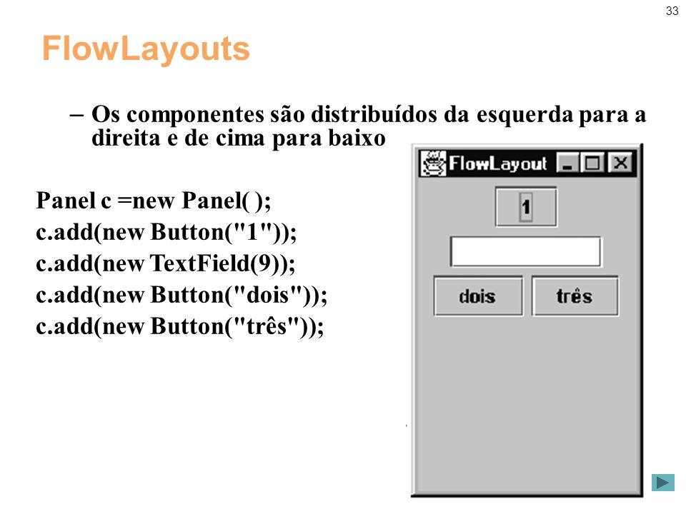 33 FlowLayouts – Os componentes são distribuídos da esquerda para a direita e de cima para baixo Panel c =new Panel( ); c.add(new Button( 1 )); c.add(new TextField(9)); c.add(new Button( dois )); c.add(new Button( três ));