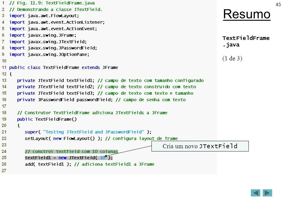 45 Resumo TextFieldFrame.java (1 de 3) Cria um novo JTextField