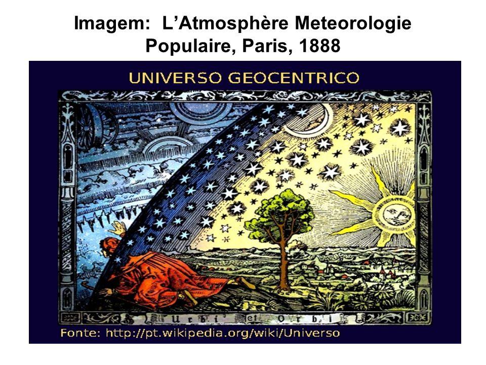 Imagem: LAtmosphère Meteorologie Populaire, Paris, 1888