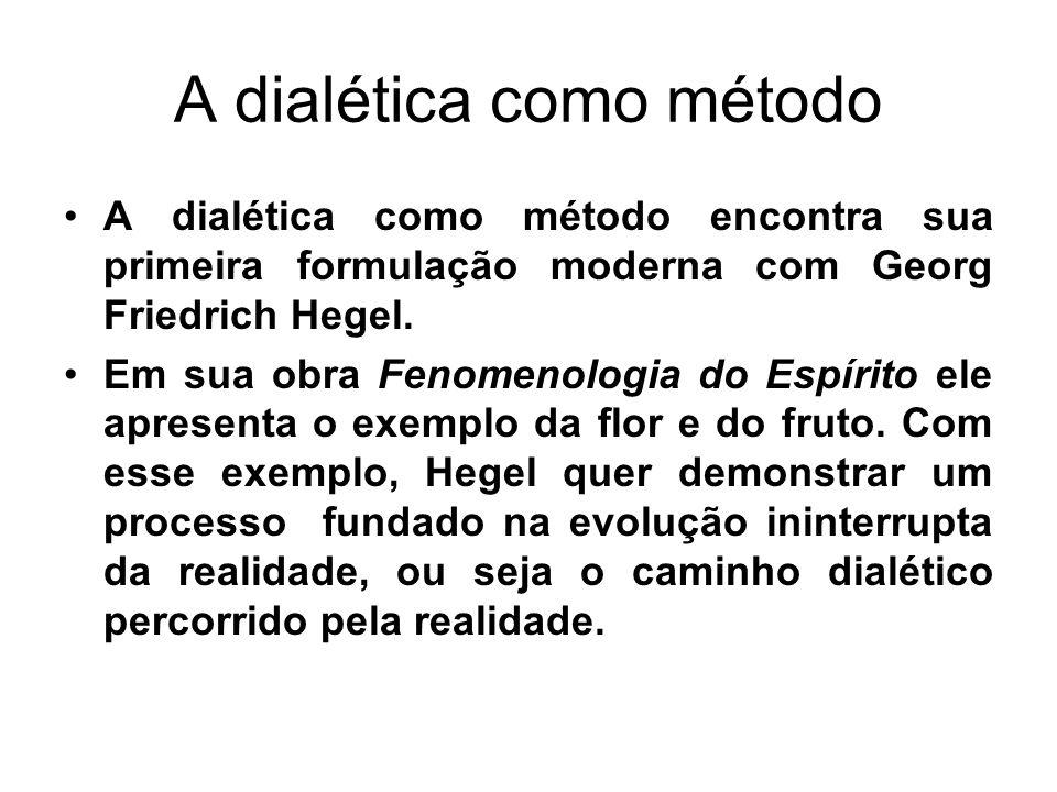 A dialética como método A dialética como método encontra sua primeira formulação moderna com Georg Friedrich Hegel. Em sua obra Fenomenologia do Espír