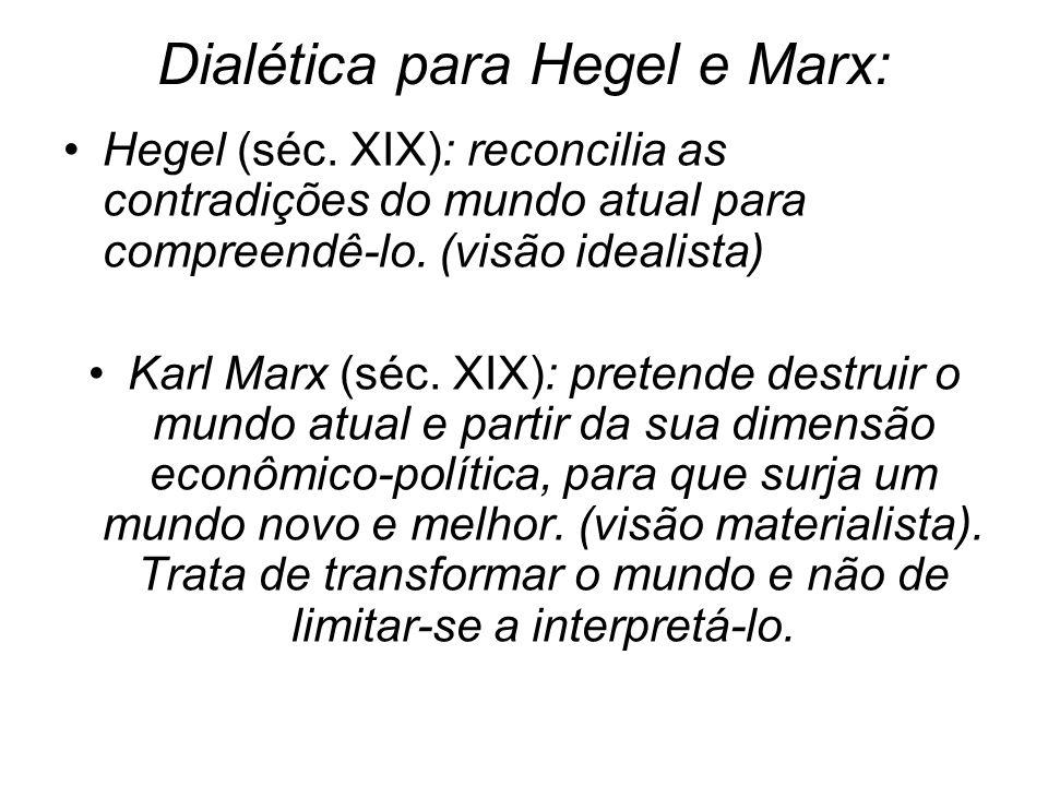 Dialética para Hegel e Marx: Hegel (séc. XIX): reconcilia as contradições do mundo atual para compreendê-lo. (visão idealista) Karl Marx (séc. XIX): p