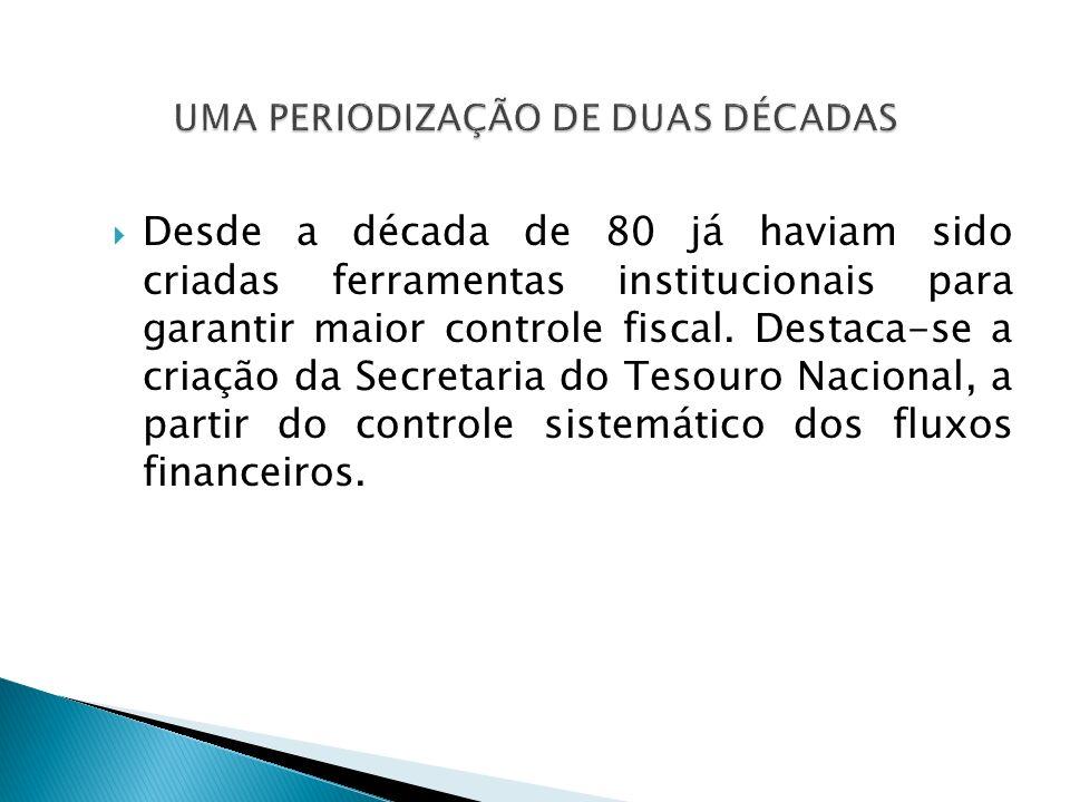 Desde a década de 80 já haviam sido criadas ferramentas institucionais para garantir maior controle fiscal. Destaca-se a criação da Secretaria do Teso