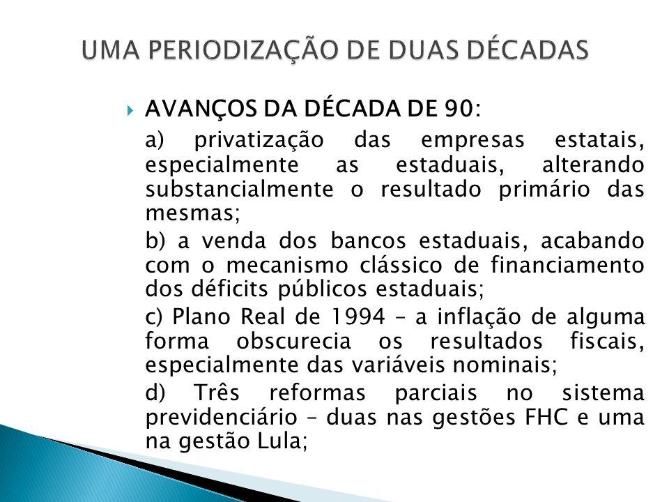 AVANÇOS DA DÉCADA DE 90: a) privatização das empresas estatais, especialmente as estaduais, alterando substancialmente o resultado primário das mesmas