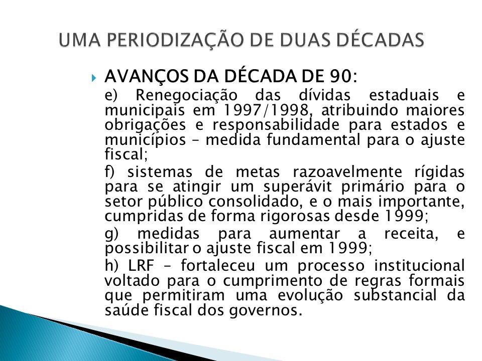 AVANÇOS DA DÉCADA DE 90: e) Renegociação das dívidas estaduais e municipais em 1997/1998, atribuindo maiores obrigações e responsabilidade para estado