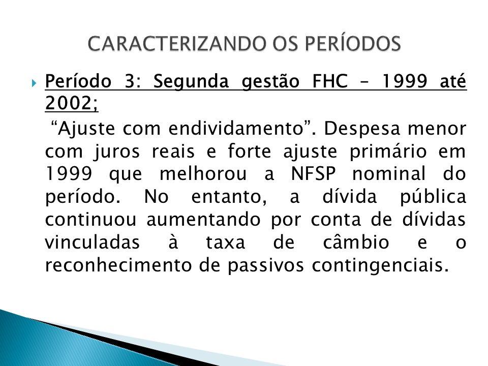 Período 3: Segunda gestão FHC – 1999 até 2002; Ajuste com endividamento. Despesa menor com juros reais e forte ajuste primário em 1999 que melhorou a