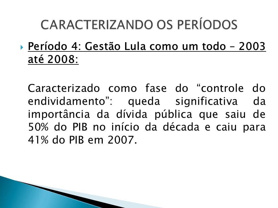 Período 4: Gestão Lula como um todo – 2003 até 2008: Caracterizado como fase do controle do endividamento: queda significativa da importância da dívid