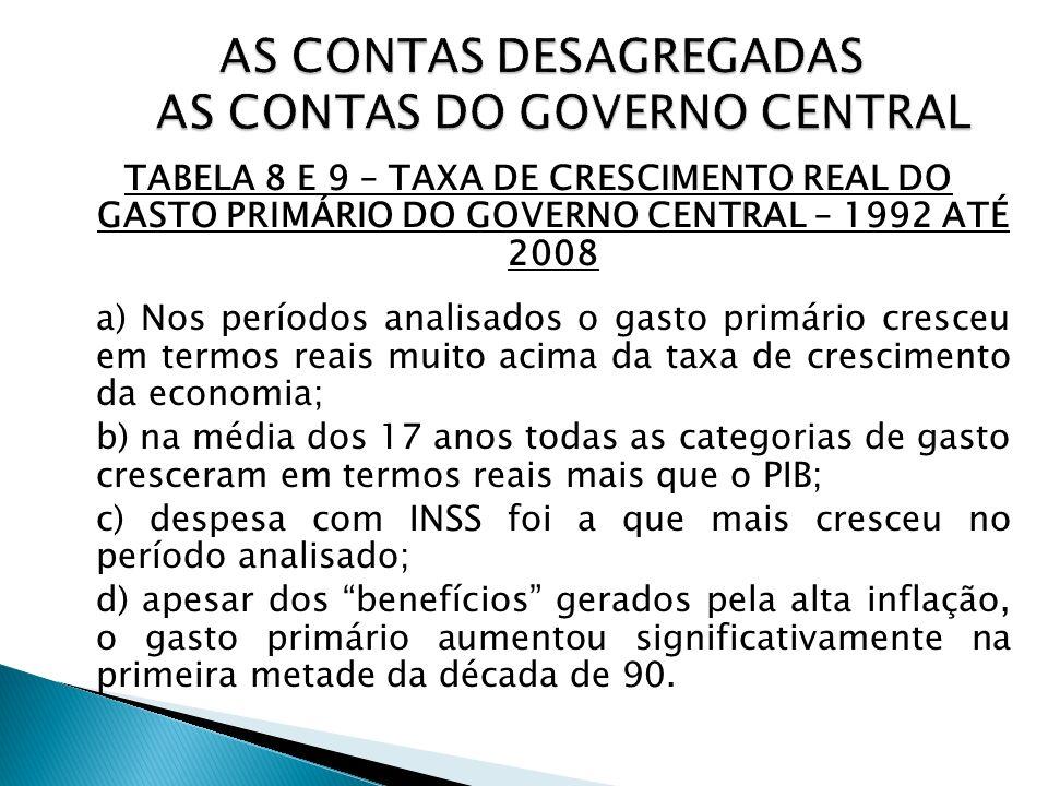 TABELA 8 E 9 – TAXA DE CRESCIMENTO REAL DO GASTO PRIMÁRIO DO GOVERNO CENTRAL – 1992 ATÉ 2008 a) Nos períodos analisados o gasto primário cresceu em te