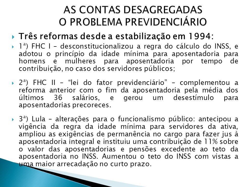 Três reformas desde a estabilização em 1994: 1ª) FHC I – desconstitucionalizou a regra do cálculo do INSS, e adotou o princípio da idade mínima para a