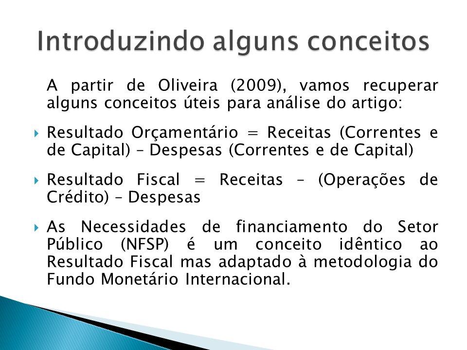A partir de Oliveira (2009), vamos recuperar alguns conceitos úteis para análise do artigo: Resultado Orçamentário = Receitas (Correntes e de Capital)
