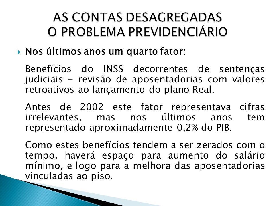 Nos últimos anos um quarto fator: Benefícios do INSS decorrentes de sentenças judiciais - revisão de aposentadorias com valores retroativos ao lançame