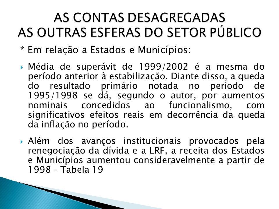 * Em relação a Estados e Municípios: Média de superávit de 1999/2002 é a mesma do período anterior à estabilização. Diante disso, a queda do resultado