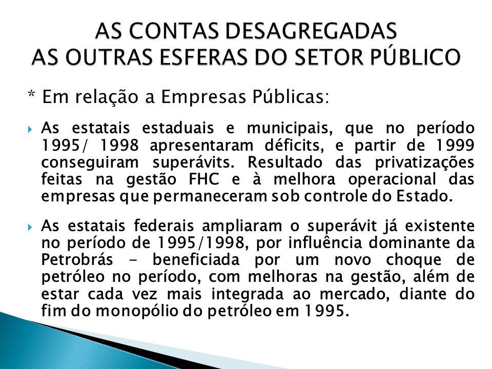 * Em relação a Empresas Públicas: As estatais estaduais e municipais, que no período 1995/ 1998 apresentaram déficits, e partir de 1999 conseguiram su