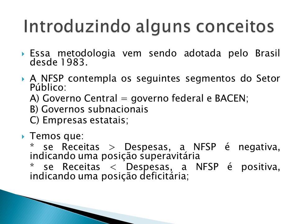 Essa metodologia vem sendo adotada pelo Brasil desde 1983. A NFSP contempla os seguintes segmentos do Setor Público: A) Governo Central = governo fede