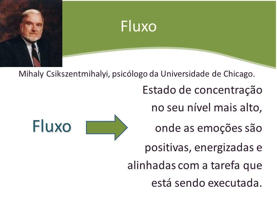 Fluxo Mihaly Csikszentmihalyi, psicólogo da Universidade de Chicago. Estado de concentração Fluxo no seu nível mais alto, Fluxo onde as emoções são po