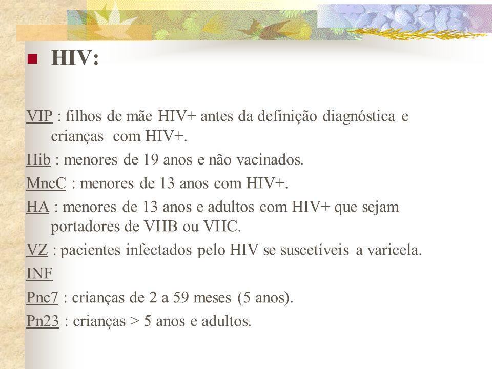 HIV: VIP : filhos de mãe HIV+ antes da definição diagnóstica e crianças com HIV+. Hib : menores de 19 anos e não vacinados. MncC : menores de 13 anos