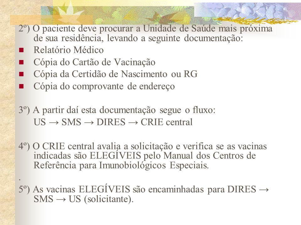 2º) O paciente deve procurar a Unidade de Saúde mais próxima de sua residência, levando a seguinte documentação: Relatório Médico Cópia do Cartão de V
