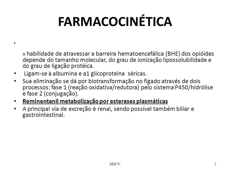 FARMACOCINÉTICA A habilidade de atravessar a barreira hematoencefálica (BHE) dos opióides depende do tamanho molecular, do grau de ionização lipossolu