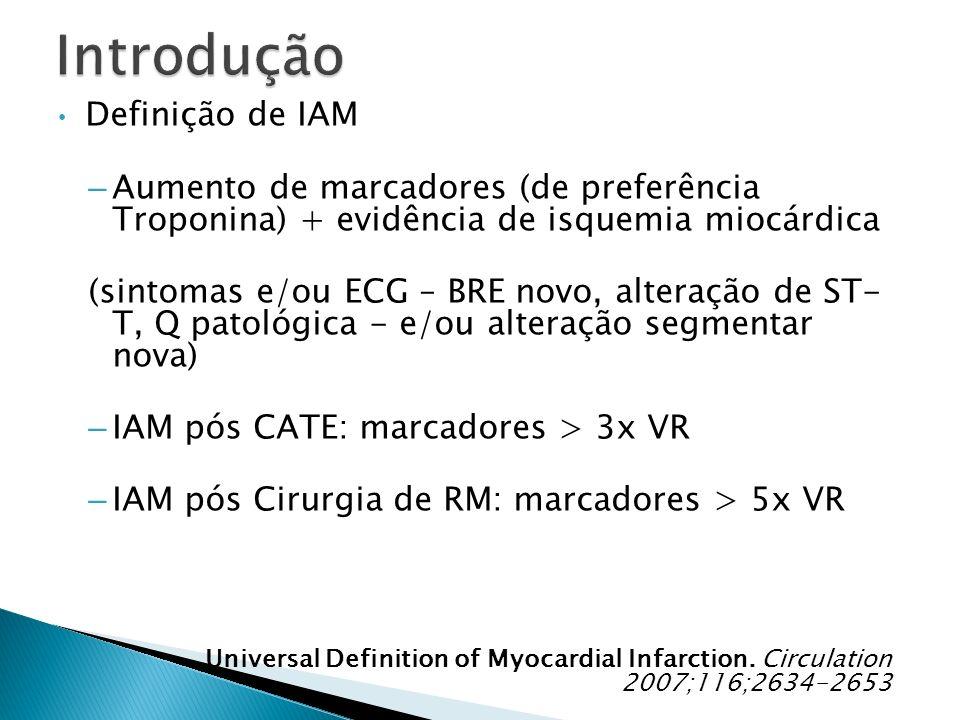 FV / TV sustentada: até 20% dos pacientes com IAM com supra de ST; comprometimento hemodinâmico: 3% Isquemia, distúrbio HE, hipóxia...