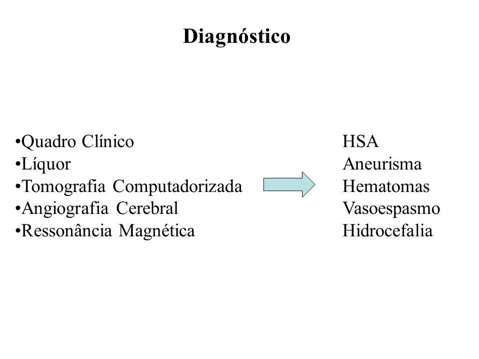 Diagnóstico HSA Aneurisma Hematomas Vasoespasmo Hidrocefalia Quadro Clínico Líquor Tomografia Computadorizada Angiografia Cerebral Ressonância Magnéti