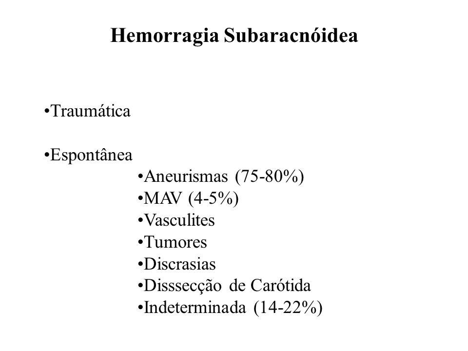 Hemorragia Subaracnóidea Traumática Espontânea Aneurismas (75-80%) MAV (4-5%) Vasculites Tumores Discrasias Disssecção de Carótida Indeterminada (14-2