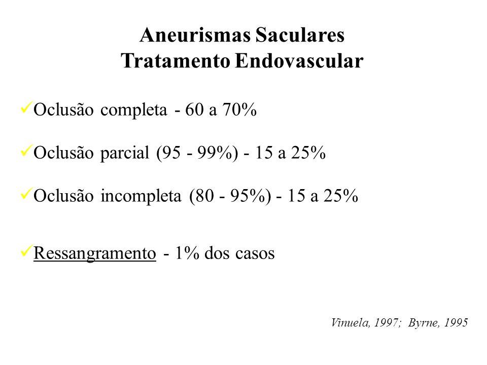 Aneurismas Saculares Tratamento Endovascular Oclusão completa - 60 a 70% Oclusão parcial (95 - 99%) - 15 a 25% Oclusão incompleta (80 - 95%) - 15 a 25