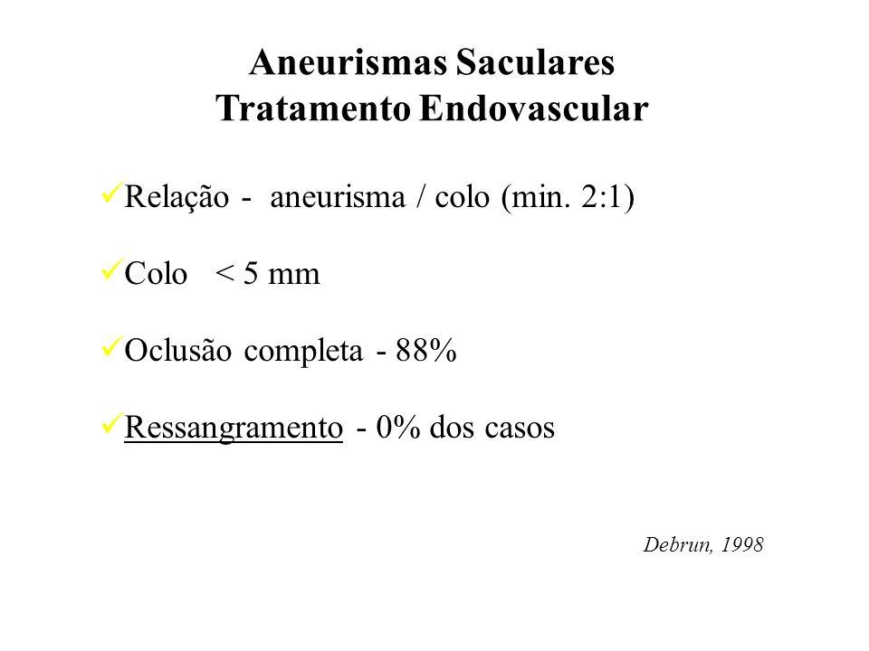 Aneurismas Saculares Tratamento Endovascular Relação - aneurisma / colo (min. 2:1) Colo < 5 mm Oclusão completa - 88% Ressangramento - 0% dos casos De