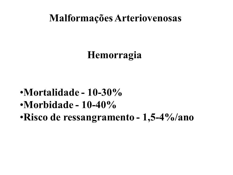 Malformações Arteriovenosas Hemorragia Mortalidade - 10-30% Morbidade - 10-40% Risco de ressangramento - 1,5-4%/ano