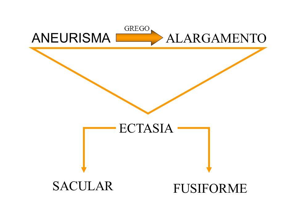 ANEURISMA GREGO ALARGAMENTO ECTASIA SACULAR FUSIFORME