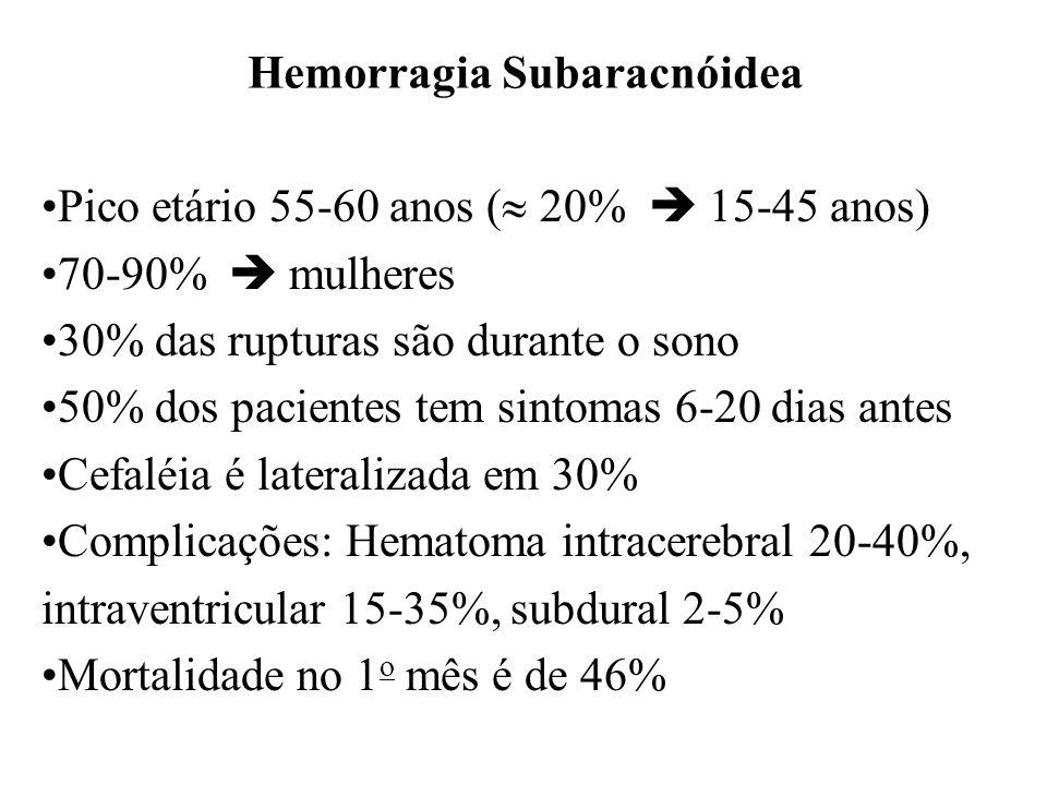 Hemorragia Subaracnóidea Pico etário 55-60 anos ( 20% 15-45 anos) 70-90% mulheres 30% das rupturas são durante o sono 50% dos pacientes tem sintomas 6