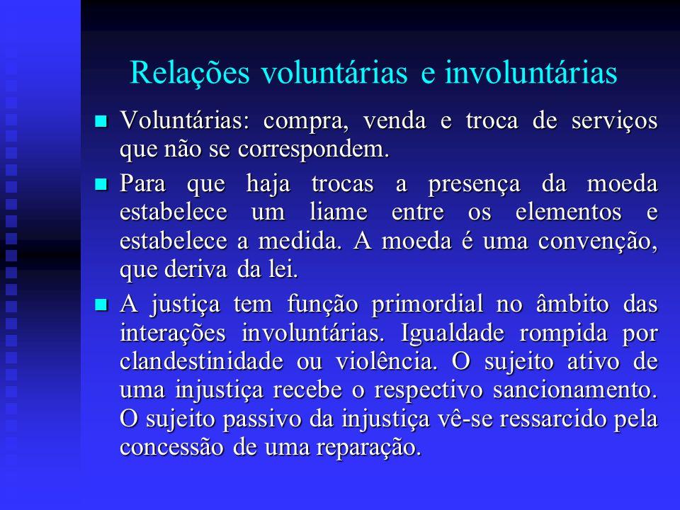 Relações voluntárias e involuntárias Voluntárias: compra, venda e troca de serviços que não se correspondem. Voluntárias: compra, venda e troca de ser