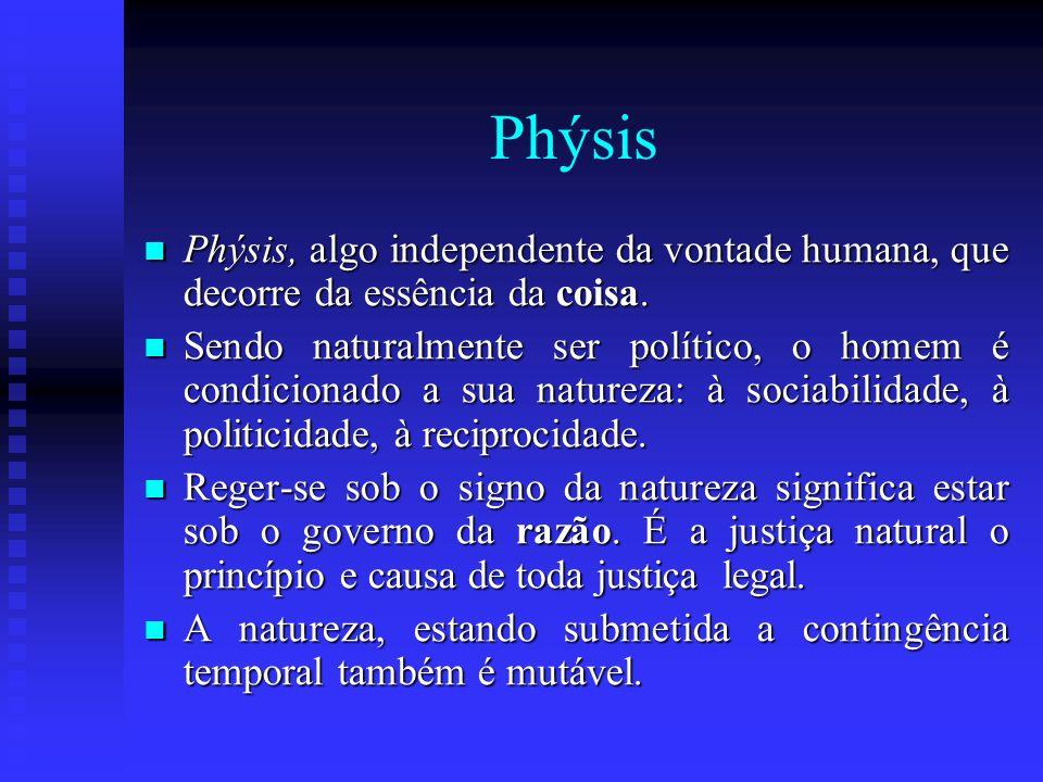 Phýsis Phýsis, algo independente da vontade humana, que decorre da essência da coisa. Phýsis, algo independente da vontade humana, que decorre da essê