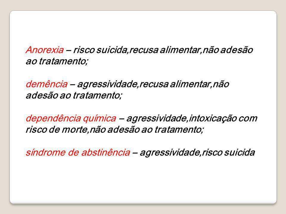 Anorexia – risco suicida,recusa alimentar,não adesão ao tratamento; demência – agressividade,recusa alimentar,não adesão ao tratamento; dependência qu